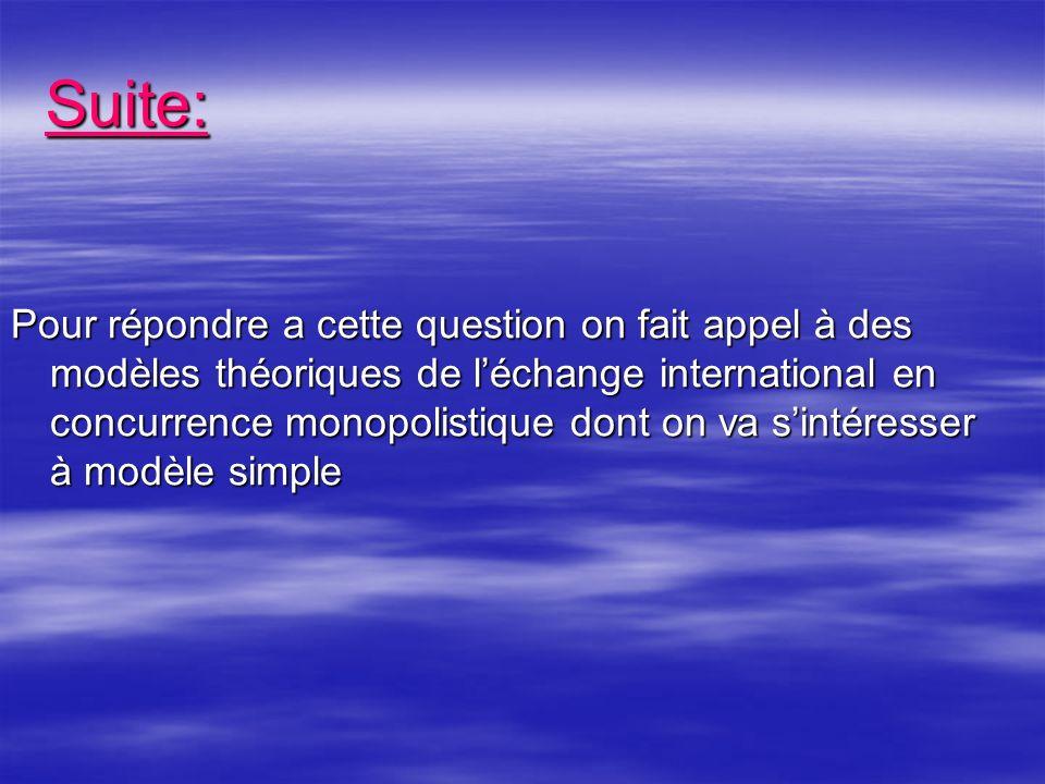 Suite: