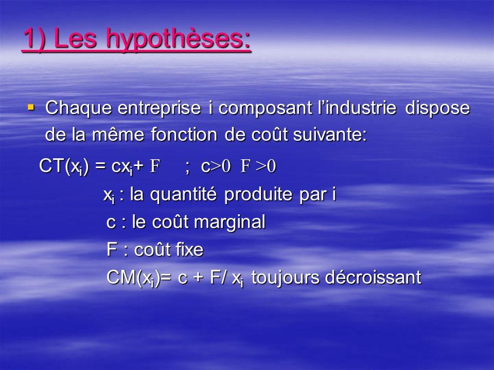 1) Les hypothèses: CT(xi) = cxi+ F ; c>0 F >0