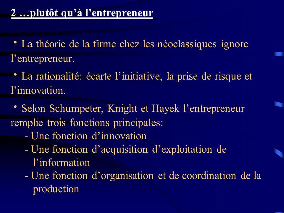 2 …plutôt qu'à l'entrepreneur · La théorie de la firme chez les néoclassiques ignore l'entrepreneur.