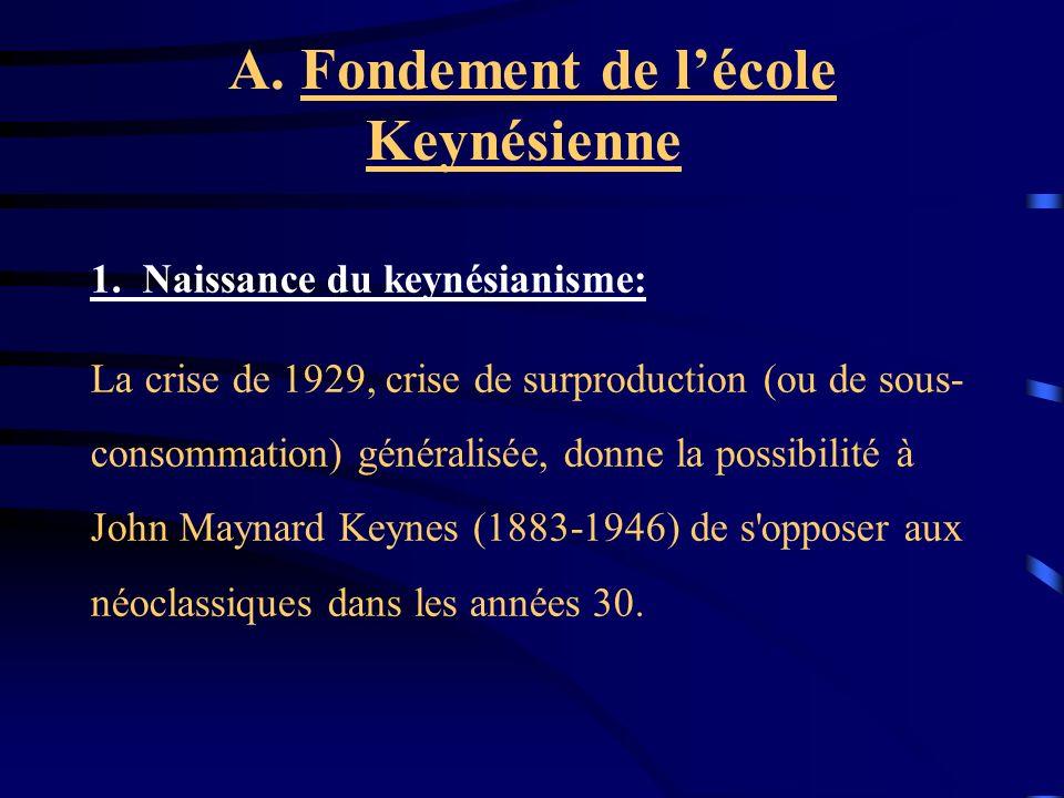 A. Fondement de l'école Keynésienne