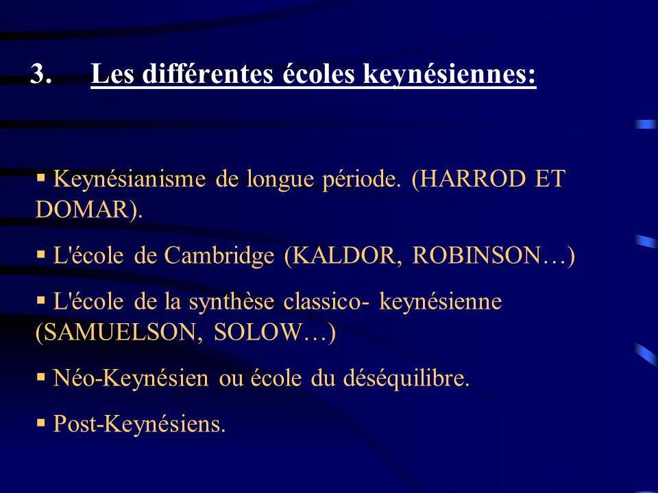 Les différentes écoles keynésiennes: