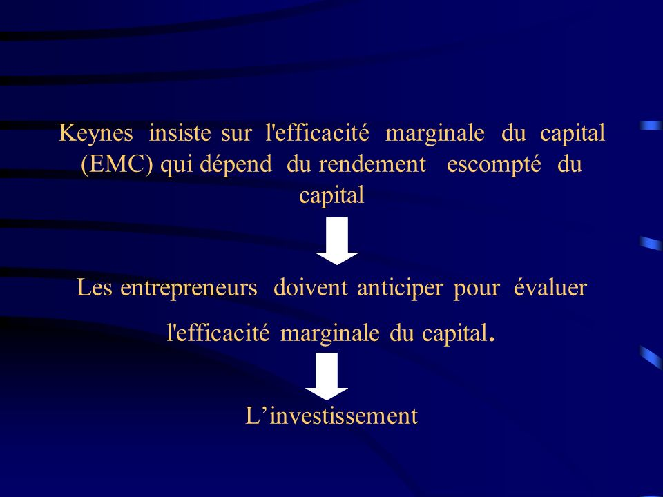 Keynes insiste sur l efficacité marginale du capital (EMC) qui dépend du rendement escompté du capital Les entrepreneurs doivent anticiper pour évaluer l efficacité marginale du capital.
