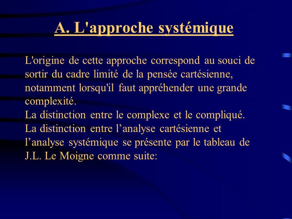 A. L approche systémique
