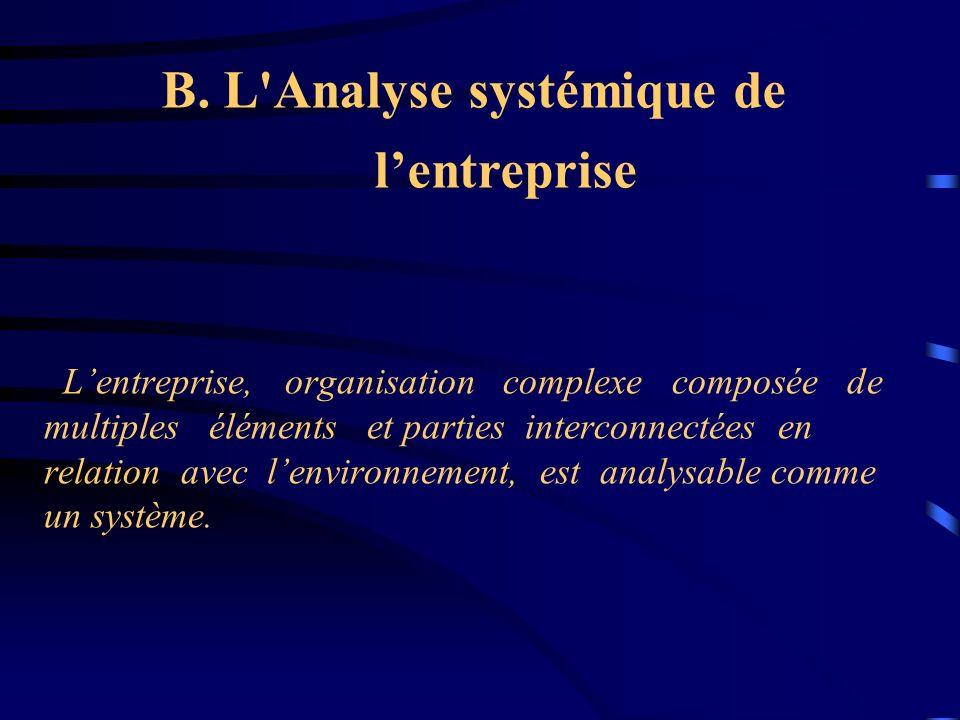 B. L Analyse systémique de l'entreprise