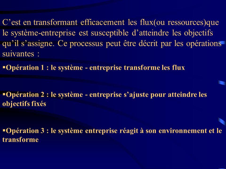 C'est en transformant efficacement les flux(ou ressources)que le système-entreprise est susceptible d'atteindre les objectifs qu'il s'assigne. Ce processus peut être décrit par les opérations suivantes :