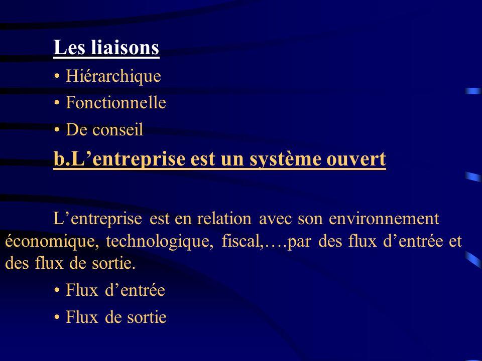 b.L'entreprise est un système ouvert