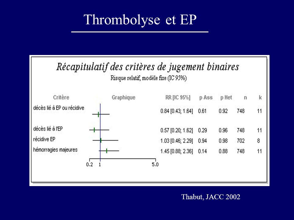 Thrombolyse et EP Thabut, JACC 2002