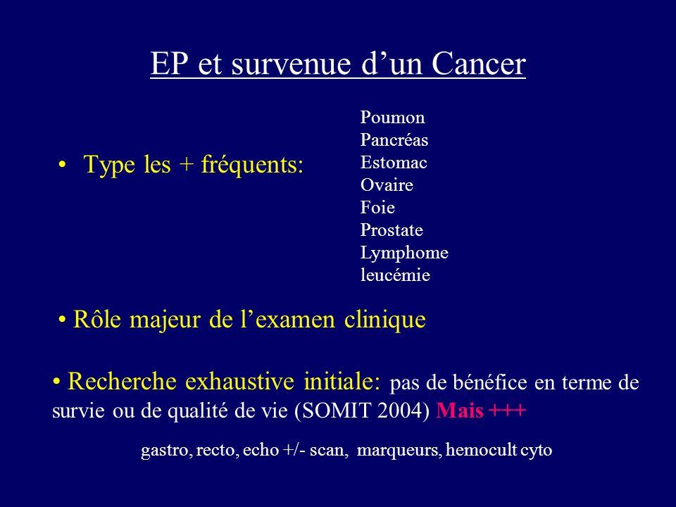 EP et survenue d'un Cancer