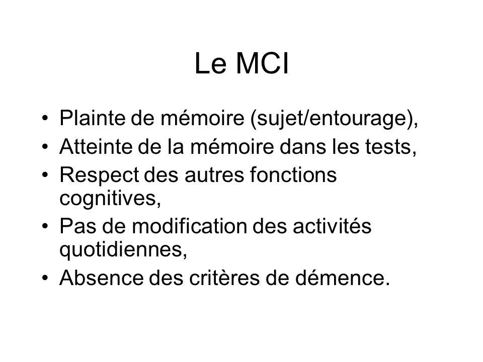 Le MCI Plainte de mémoire (sujet/entourage),