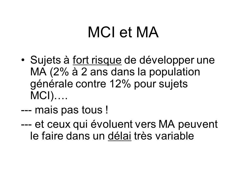 MCI et MASujets à fort risque de développer une MA (2% à 2 ans dans la population générale contre 12% pour sujets MCI)….