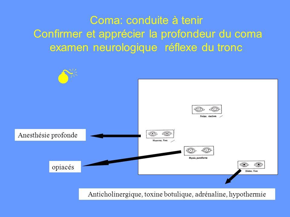 Anticholinergique, toxine botulique, adrénaline, hypothermie