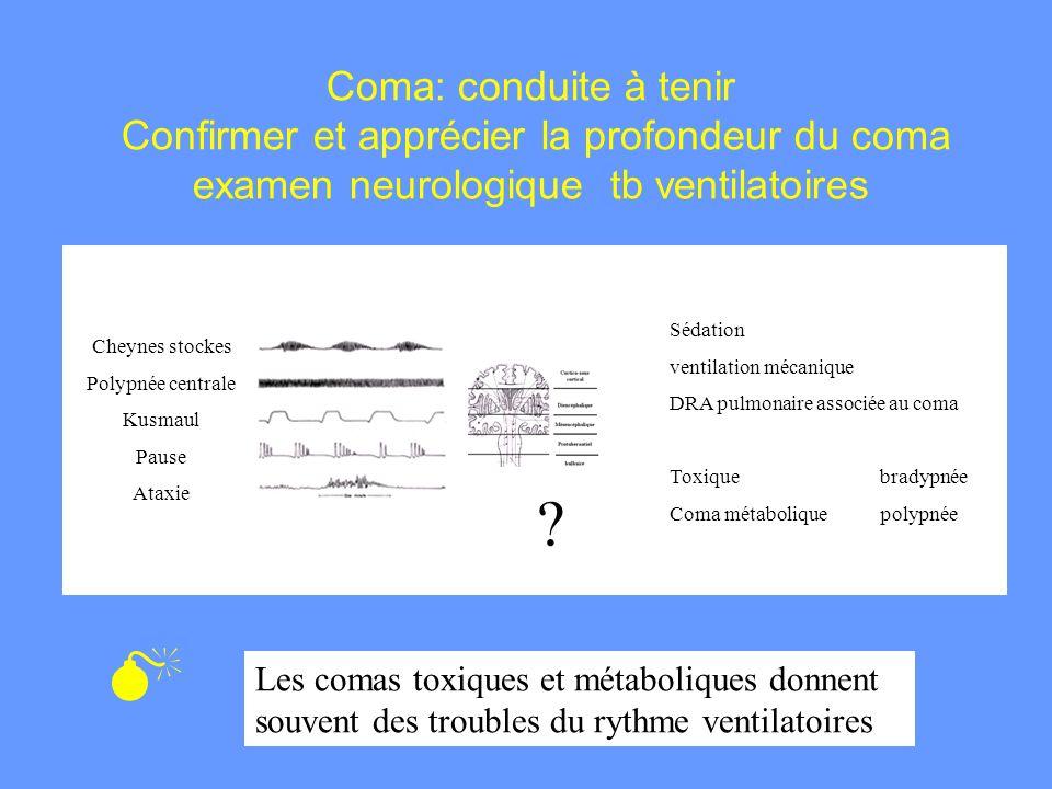 Coma: conduite à tenir Confirmer et apprécier la profondeur du coma examen neurologique tb ventilatoires
