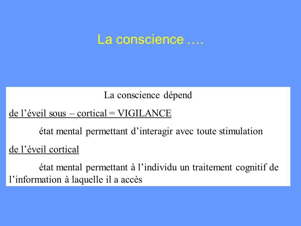 La conscience …. La conscience dépend