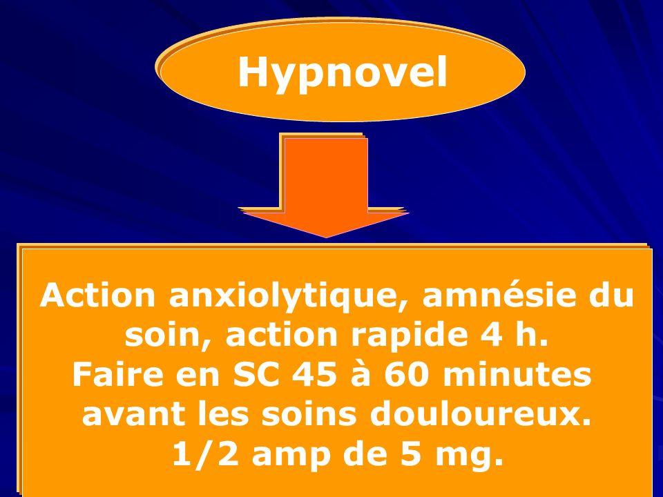 Action anxiolytique, amnésie du avant les soins douloureux.