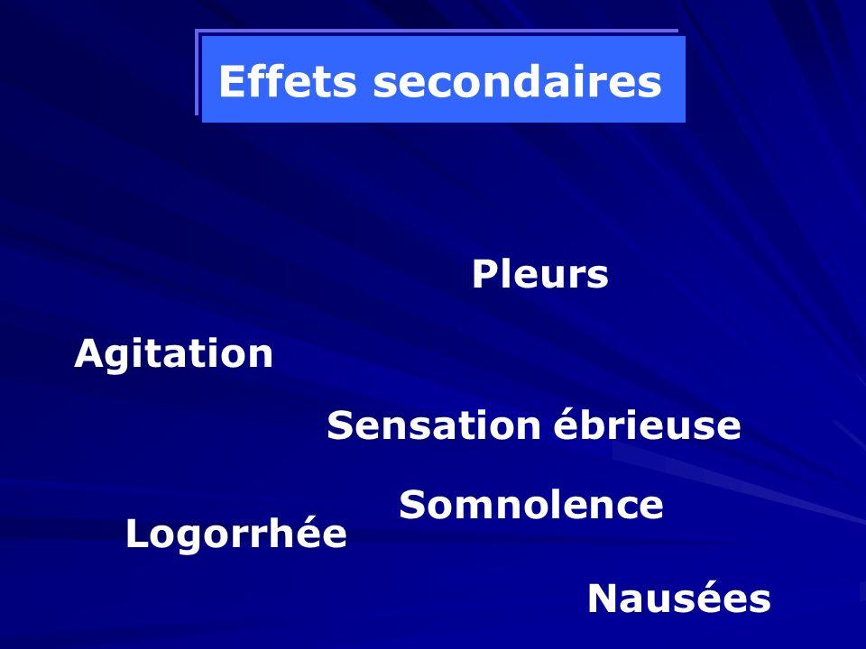 Effets secondaires Pleurs Agitation Sensation ébrieuse Somnolence