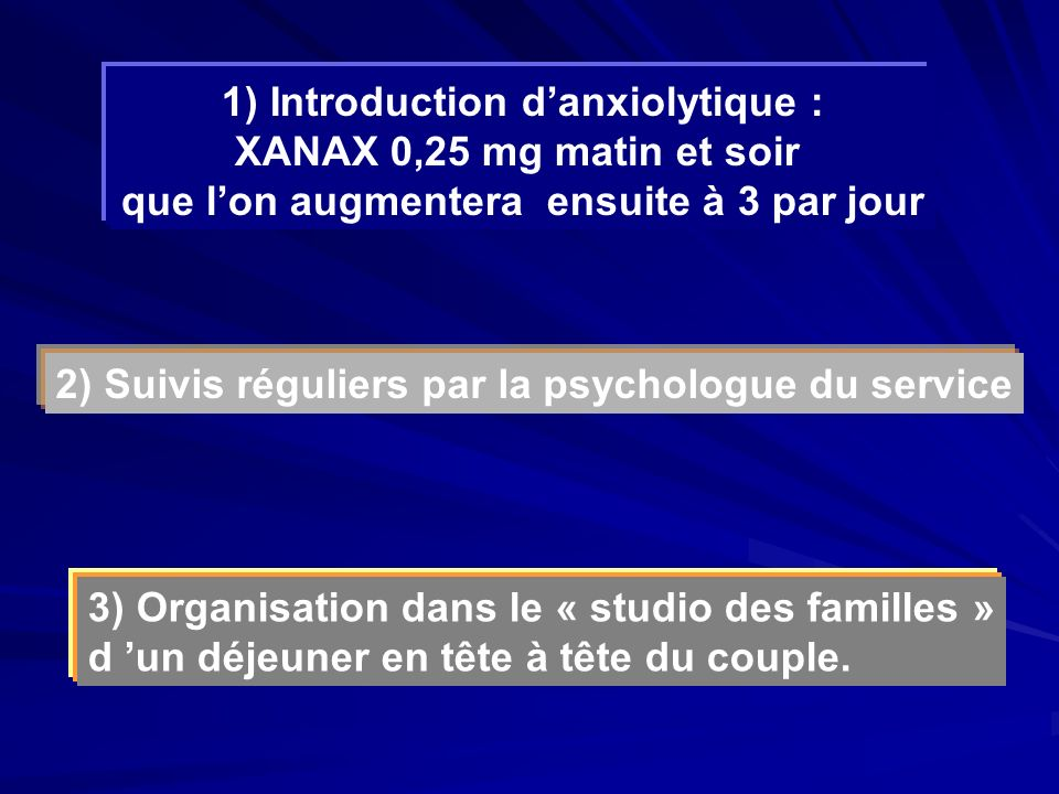 1) Introduction d'anxiolytique : XANAX 0,25 mg matin et soir