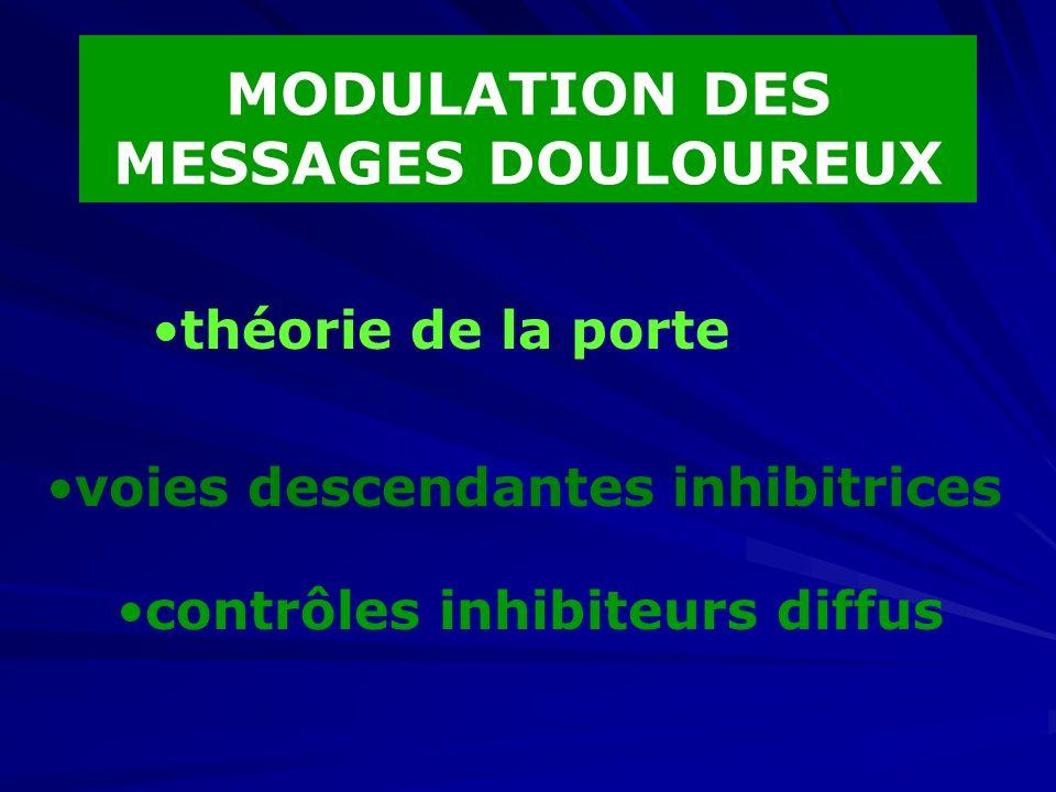 MODULATION DES MESSAGES DOULOUREUX
