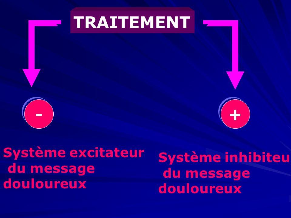 TRAITEMENT - + Système excitateur Système inhibiteur du message
