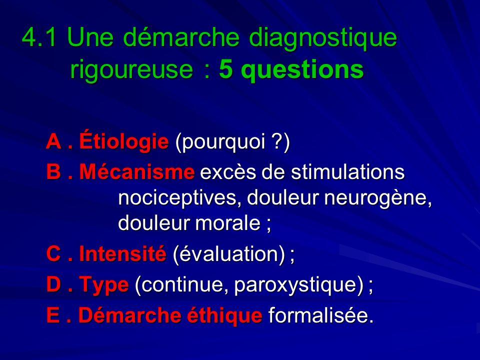 4.1 Une démarche diagnostique rigoureuse : 5 questions