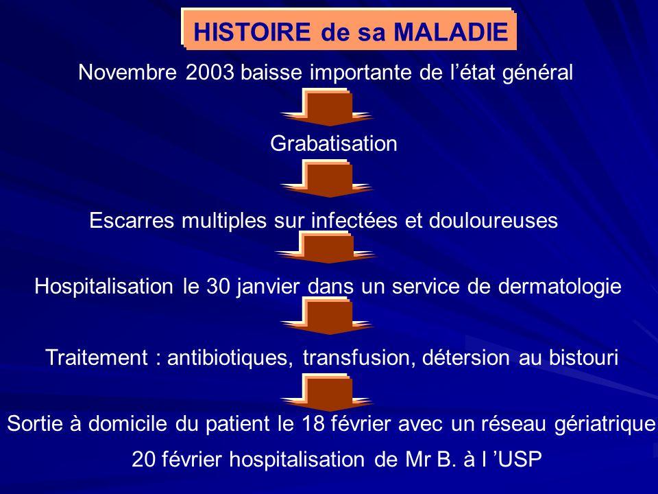 HISTOIRE de sa MALADIE Novembre 2003 baisse importante de l'état général. Grabatisation. Escarres multiples sur infectées et douloureuses.