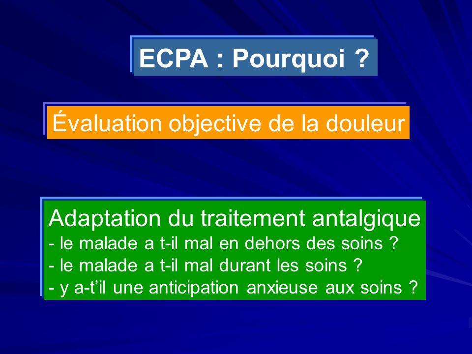 ECPA : Pourquoi Évaluation objective de la douleur
