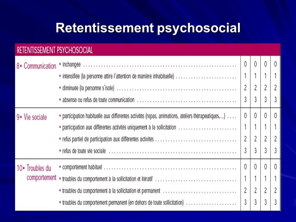 Retentissement psychosocial