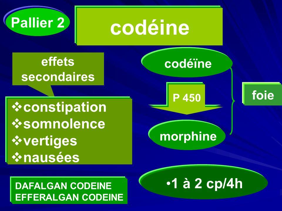 codéine Pallier 2 constipation somnolence vertiges nausées 1 à 2 cp/4h