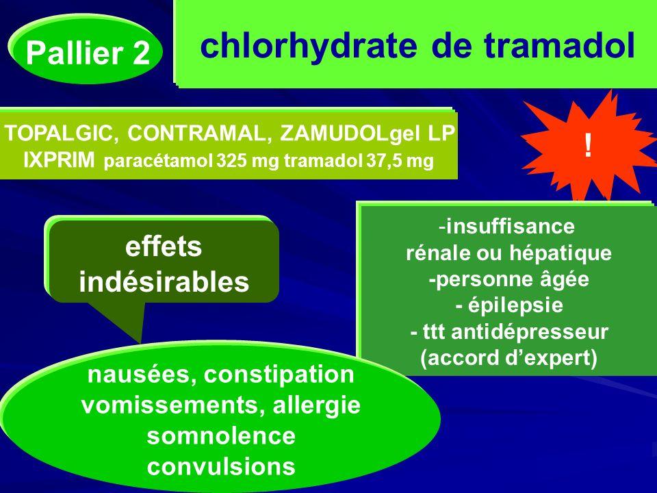 chlorhydrate de tramadol