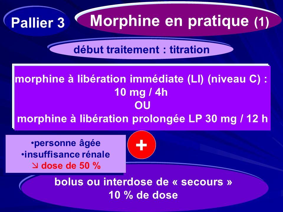 + Morphine en pratique (1) Pallier 3 début traitement : titration