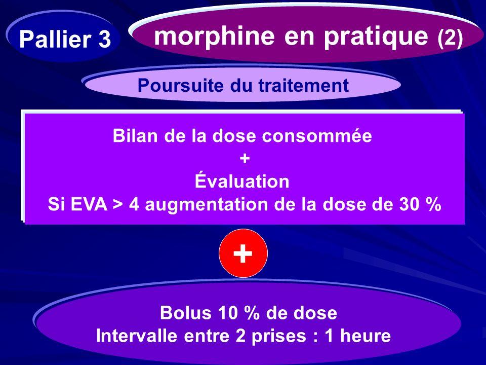 + morphine en pratique (2) Pallier 3 Poursuite du traitement