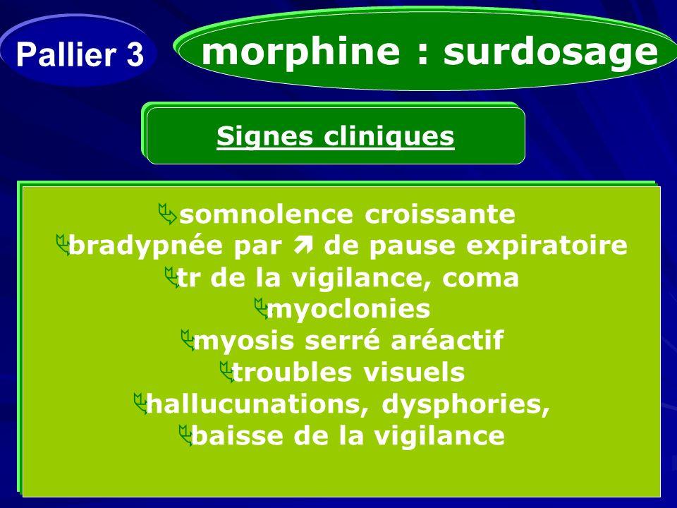 morphine : surdosage Pallier 3 Signes cliniques somnolence croissante