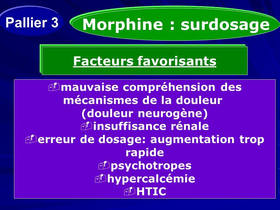 Morphine : surdosage Pallier 3 Facteurs favorisants