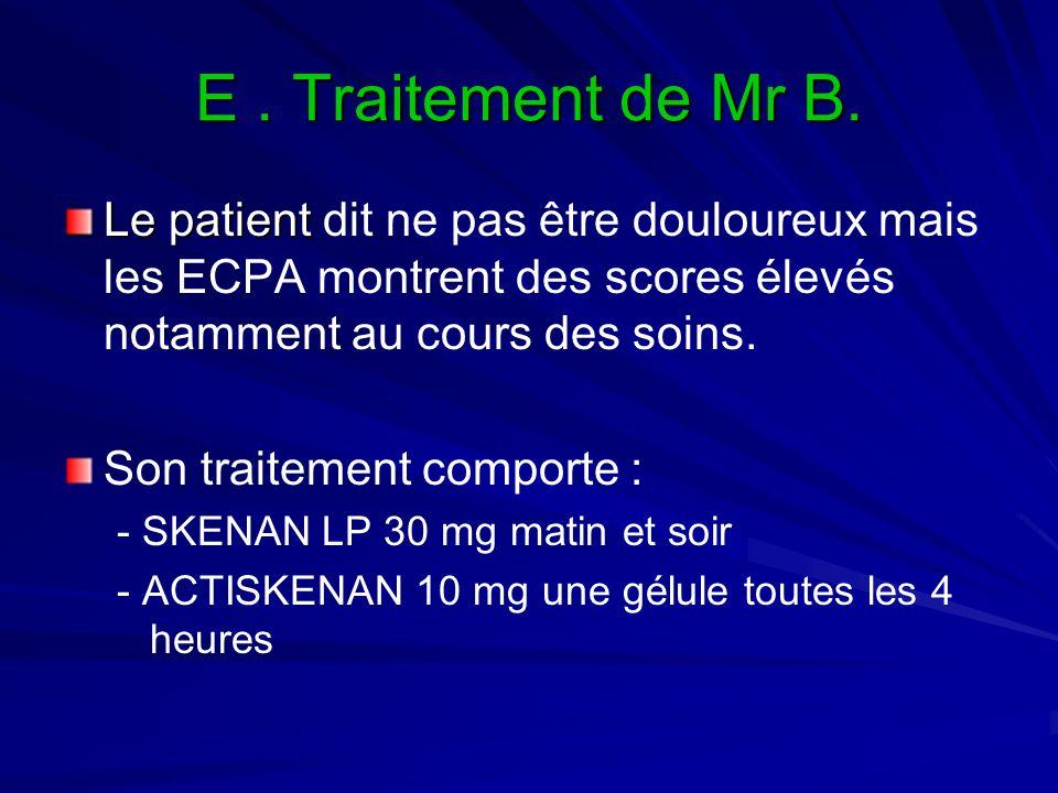 E . Traitement de Mr B. Le patient dit ne pas être douloureux mais les ECPA montrent des scores élevés notamment au cours des soins.