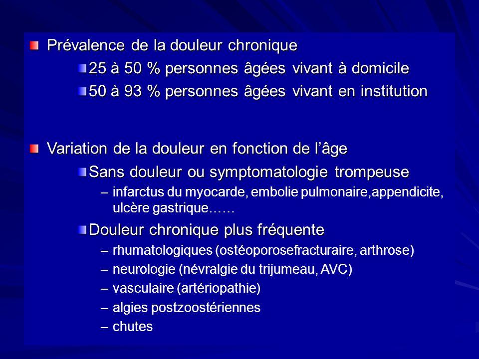 Prévalence de la douleur chronique