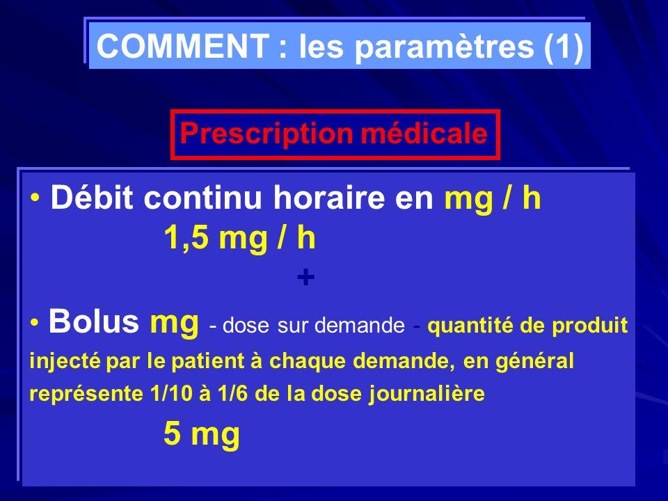 COMMENT : les paramètres (1)