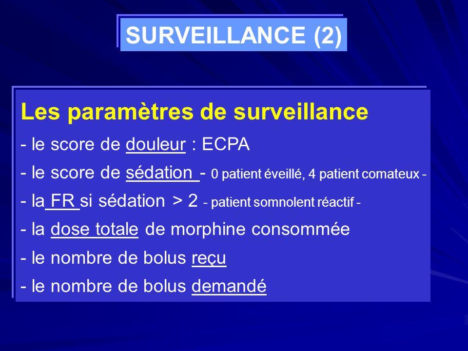 Les paramètres de surveillance