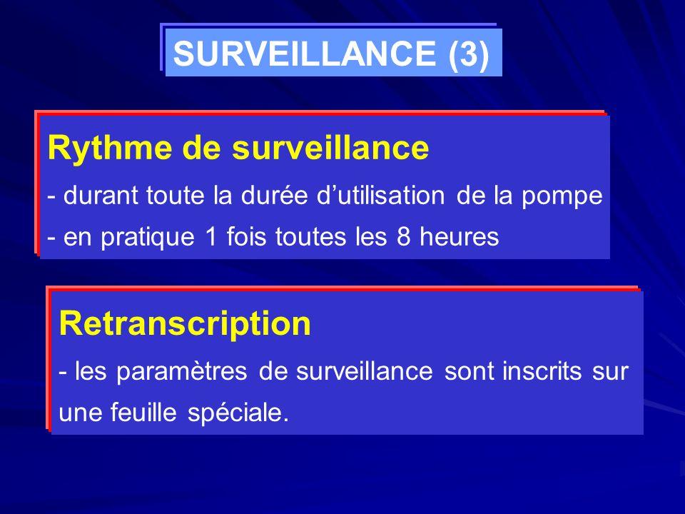 Rythme de surveillance