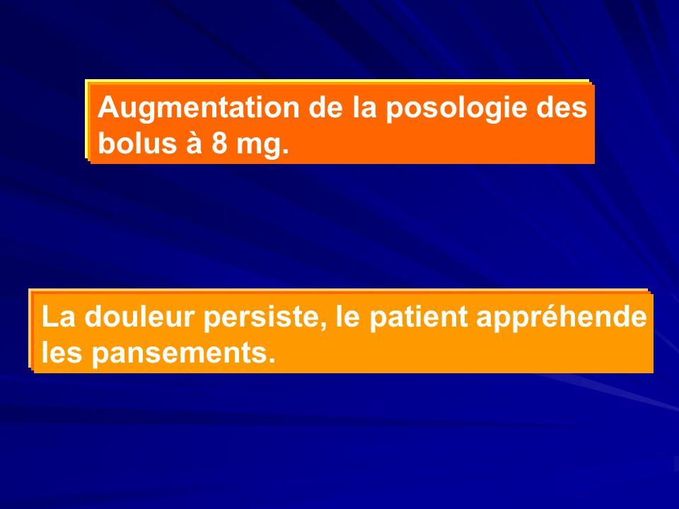 Augmentation de la posologie des