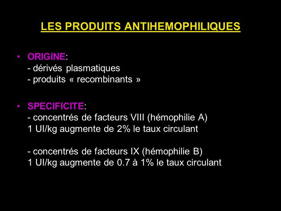 LES PRODUITS ANTIHEMOPHILIQUES
