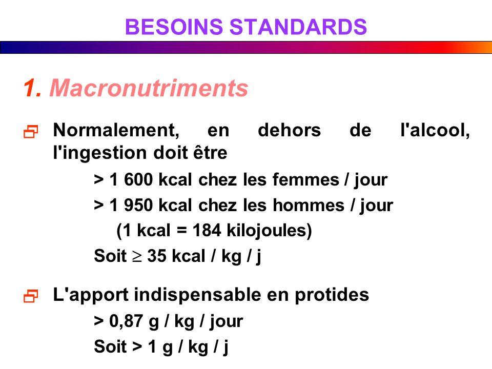 1. Macronutriments BESOINS STANDARDS