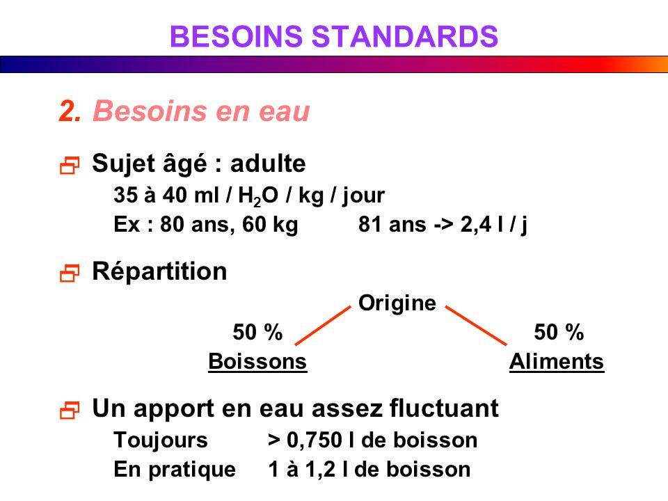 BESOINS STANDARDS 2. Besoins en eau Sujet âgé : adulte Répartition