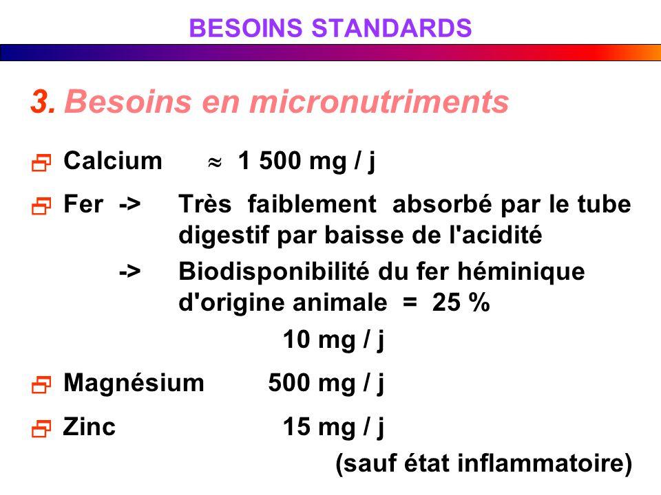 3. Besoins en micronutriments