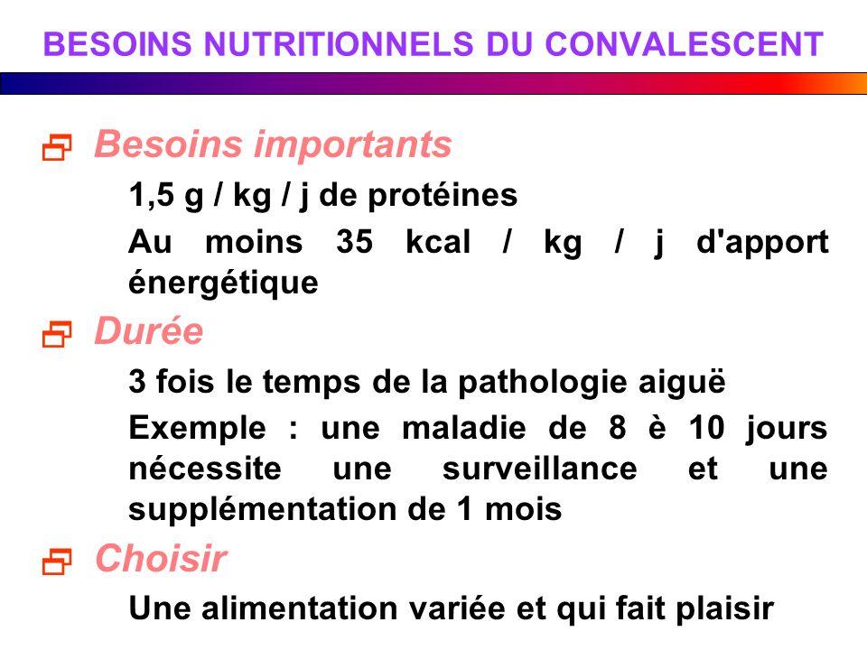 BESOINS NUTRITIONNELS DU CONVALESCENT