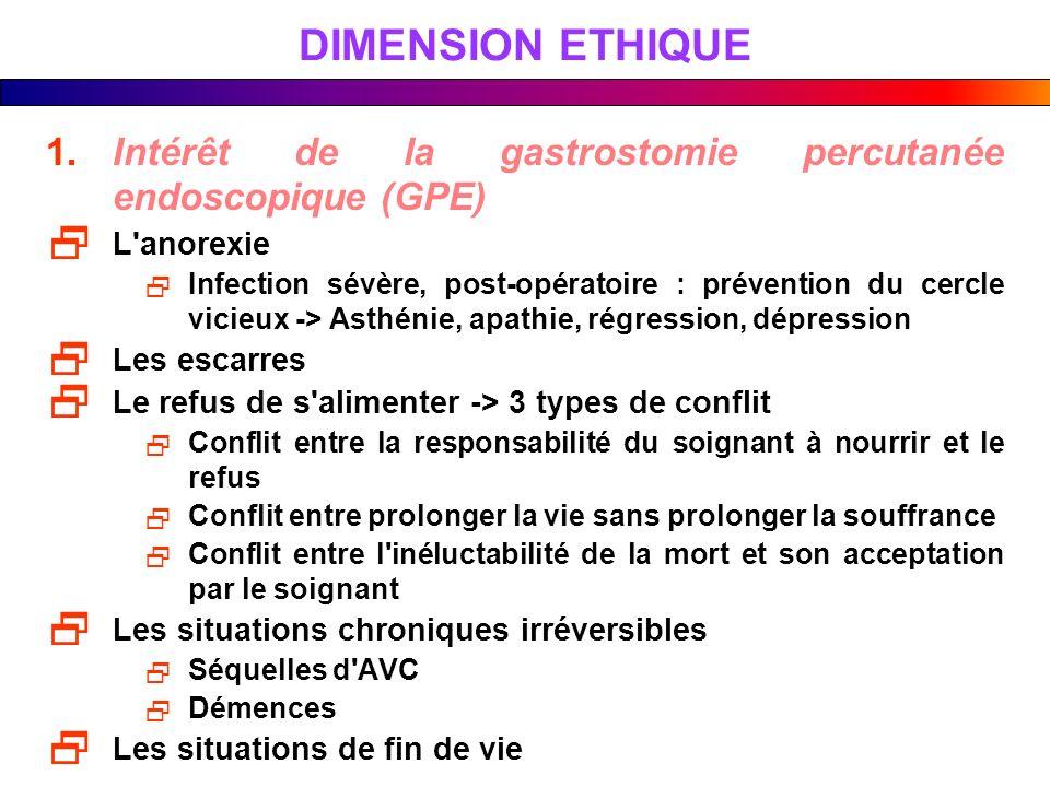 DIMENSION ETHIQUE 1. Intérêt de la gastrostomie percutanée endoscopique (GPE) L anorexie.