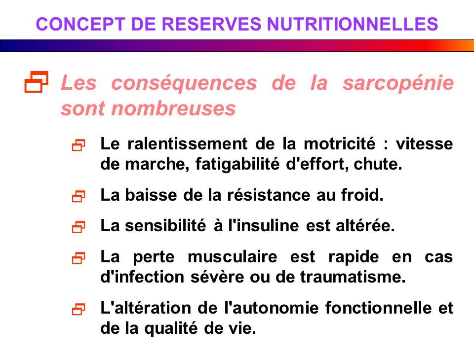 CONCEPT DE RESERVES NUTRITIONNELLES