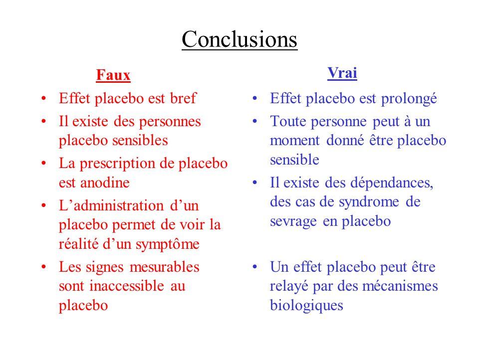 Conclusions Faux Vrai Effet placebo est bref