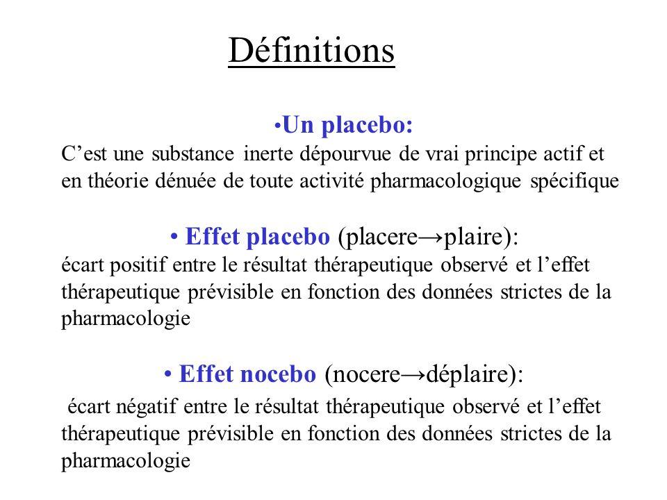 Définitions • Effet placebo (placere→plaire):