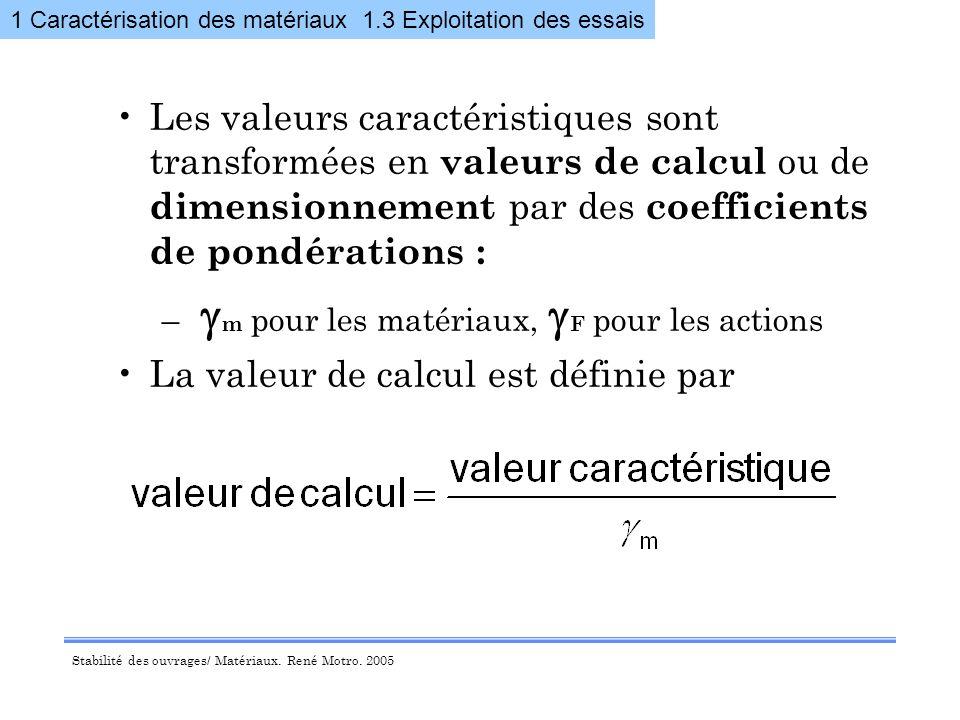 La valeur de calcul est définie par