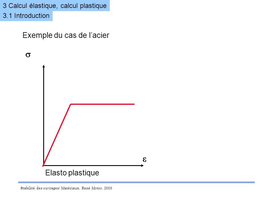 s e Exemple du cas de l'acier Elasto plastique