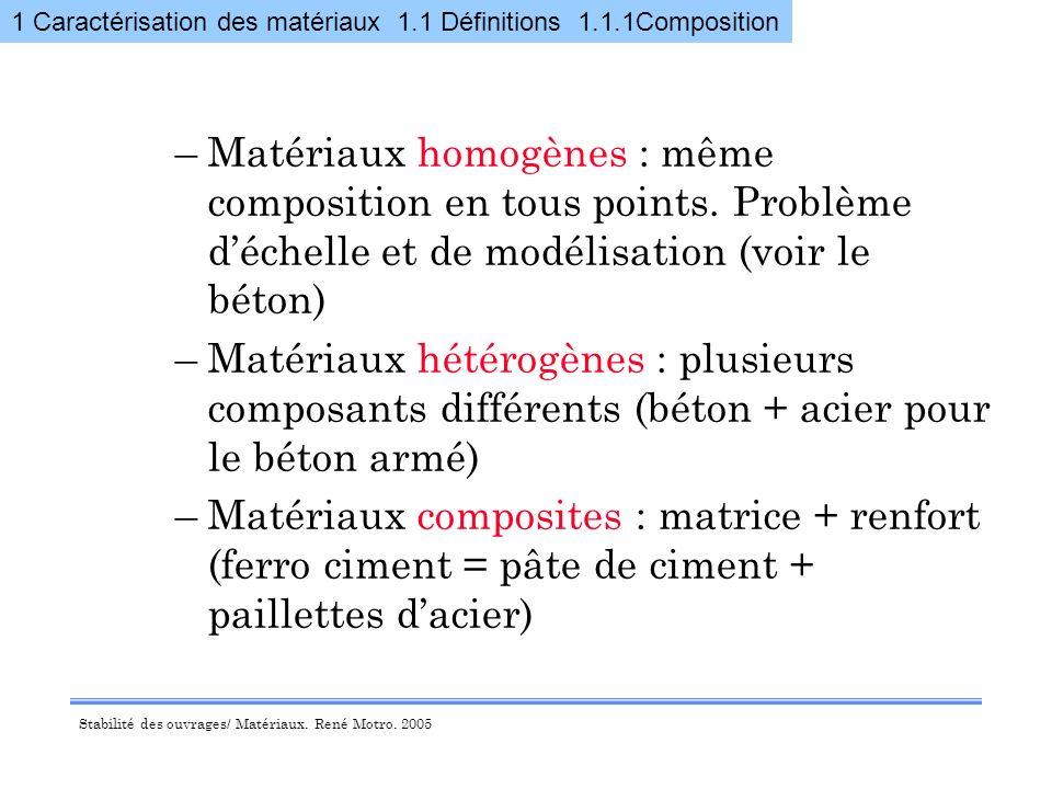 1 Caractérisation des matériaux 1.1 Définitions 1.1.1Composition